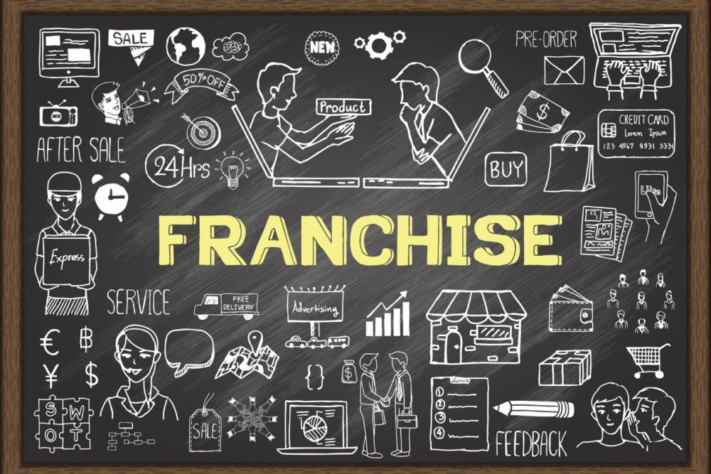 24 Top-Ranked, Affordable Franchises You Can Buy for $25,000 or Less | Entrepreneur